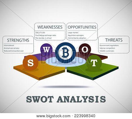 Bitcoin swot analysis template - project management tool