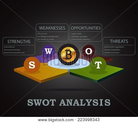 Bitcoin swot analysis template with completed tasks