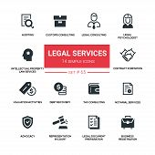 Legal services - line design silhouette icons set. Tax, customs consulting, notarial, auditing, contract formation, valuation activities, debt recovery, intellectual property law, psychologist, advocacy, etc poster