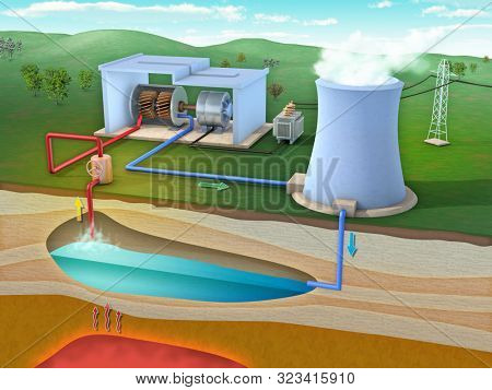 Diagram of a geothermal power plant. 3D illustration.