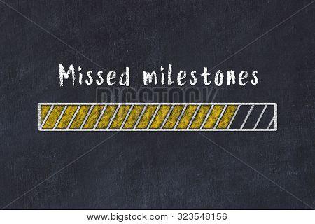 Chalk Drawing Of Loading Progress Bar With Inscription Missed Milestones.