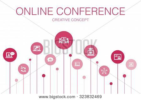 Online Conference Infographic 10 Steps Template. Group Chat, Online Learning, Webinar, Conference Ca