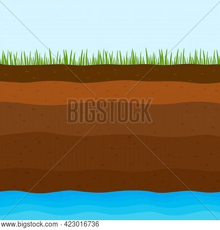 Geological Layers Of Earth From Black Earth, Clay And Sand With A Layer Of Underground Water And Gre