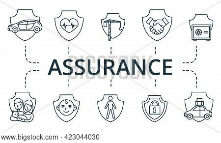 Assurance Icon Set. Contains Editable Icons Theme Such As Money Insurance, Construction Insurance, S