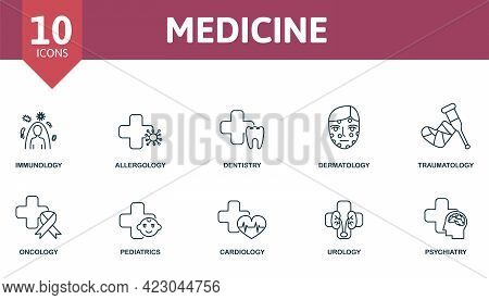Medicine Icon Set. Contains Editable Icons Medical Theme Such As Immunology, Dentistry, Traumatology