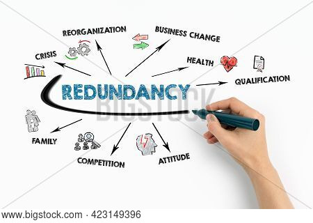 Redundancy. Crisis, Business Change, Health And Competition Concept. Chart With Keywords And Icons O