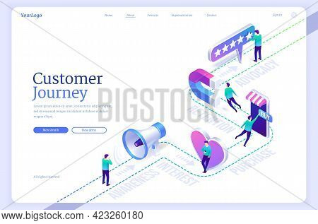 Customer Journey Banner. Buying Process From Awareness And Interest To Purchase. Concept Of Retentio