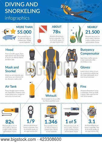Diving And Snorkeling Infographics Layout With Presentation Equipment Such As Wetsuit Buoyancy Compe