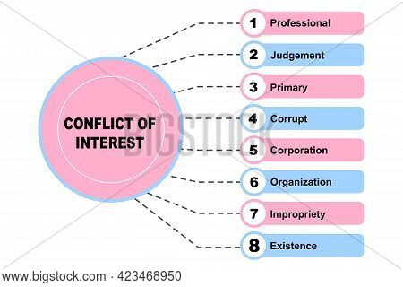 Diagram Concept With Concflict Of Interest Text And Keywords. Eps 10 Isolated On White Background