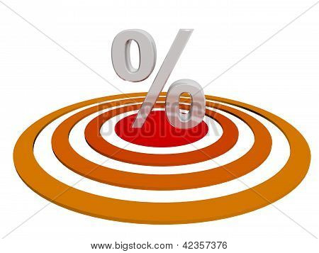 Percentage On Target