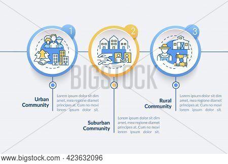 Societies Types Vector Infographic Template. Urban, Rural Community Presentation Outline Design Elem