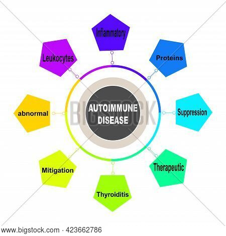 Diagram Concept With Autoimmune Disease Text And Keywords. Eps 10 Isolated On White Background