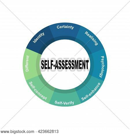 Diagram Concept With Self-assessment Text And Keywords. Eps 10 Isolated On White Background