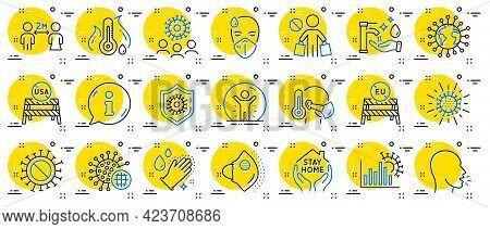 Coronavirus Line Icons. Medical Protective Mask, Washing Hands Hygiene, Eu Shut Borders. Stay Home,