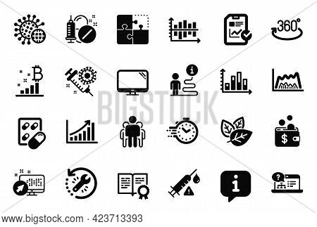Vector Set Of Science Icons Related To Report Checklist, Vaccine Attention And Certificate Icons. Gr