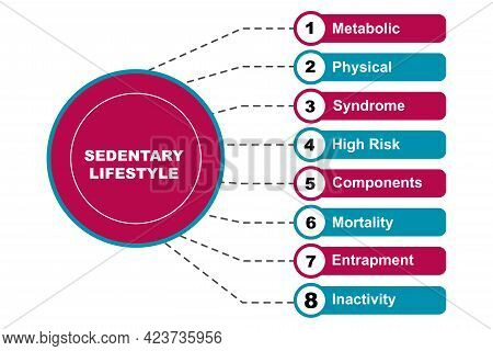 Diagram Concept With Sedentary Lifestyle Text And Keywords. Eps 10 Isolated On White Background