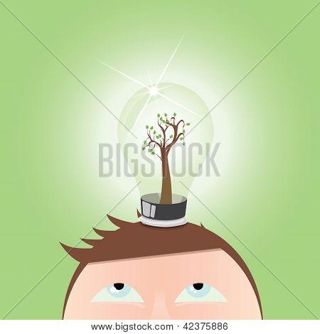 Denk groen - menselijke geest