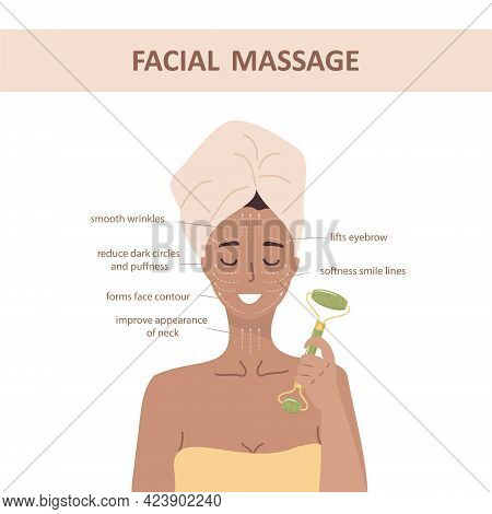 Facial Massage. How To Use Jade Roller. Woman Portrait With Lymphatic Massage Scheme. Morning Routin
