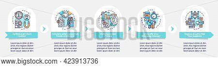 E-marketplace Success Vector Infographic Template. Optimize Content Presentation Outline Design Elem