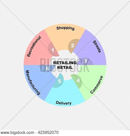 Diagram Concept With Retailing Retail Text And Keywords. Eps 10 Isolated On White Background
