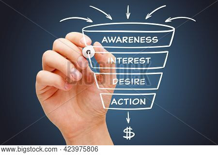 Businessman Drawing Sales Funnel Diagram Concept About The Stages In The Process Of Converting The L