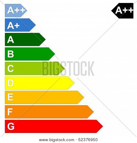 Energy efficency scale