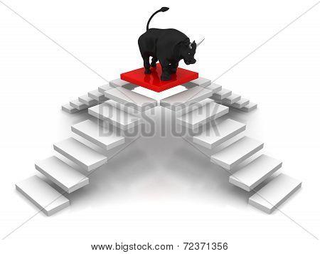 steps-to-bull target