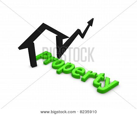 Propertyvalue