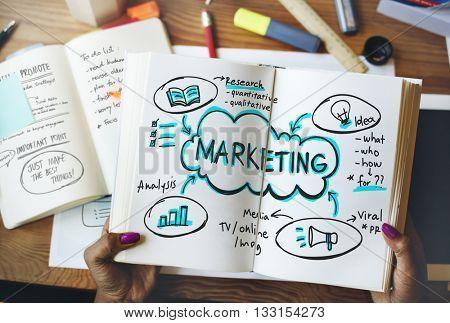 Marketing Business Advertising Promotion Merchandise Concept