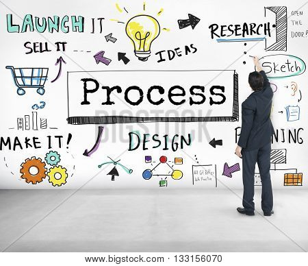 Process Research Sketch Planning Design Graphic Concept