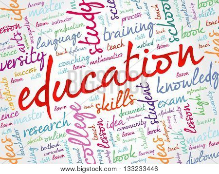 EDUCATION word cloud collage , background concept