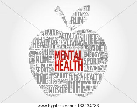 Mental Health Apple Word Cloud