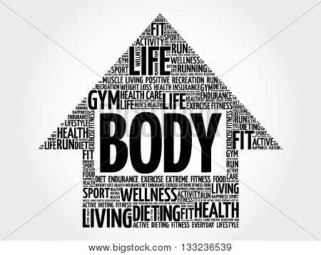 BODY arrow word cloud health concept, presentation background