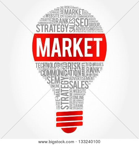 MARKET bulb word cloud business concept, presentation background