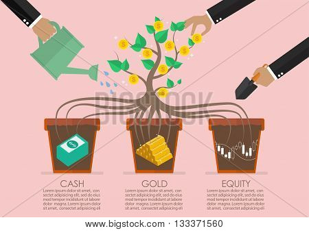 Take care your business investment infographic. Business concept