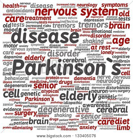 Concept conceptual Parkinson`s disease healthcare or nervous system disorder square word cloud isolated on background, metaphor to healthcare, illness, degenerative, genetic, symptom or brain