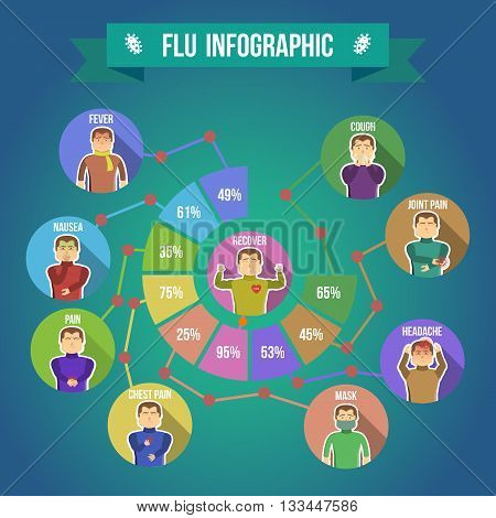 Flu symptoms infographics with percentage of the symptoms of a person at cold and flu vector illustration