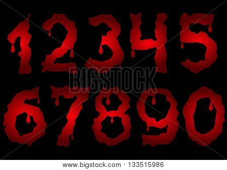 Red bloody numbers. Scary numbers. Bloody numbers. Red numbers. Horror numbers