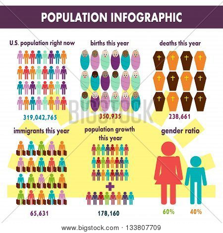 Population, birthrate and mortality infographic. Vector Illustration.