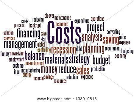 Costs, Word Cloud Concept 5