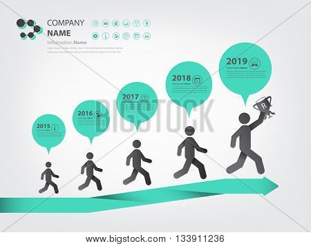 timeline and milestone in walking concept infographic (Vector eps10)