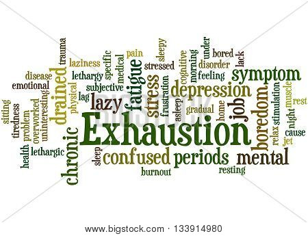 Exhaustion, Word Cloud Concept