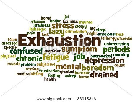 Exhaustion, Word Cloud Concept 9