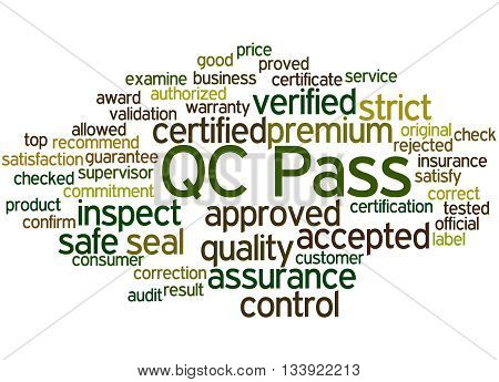 Qc Pass, Word Cloud Concept 3