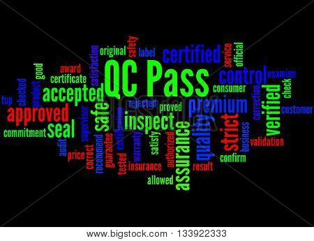 Qc Pass, Word Cloud Concept 7
