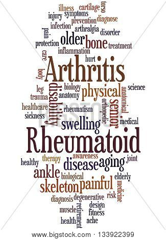 Rheumatoid Arthritis, Word Cloud Concept