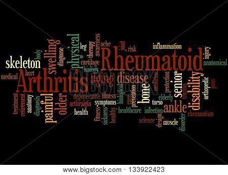Rheumatoid Arthritis, Word Cloud Concept 2