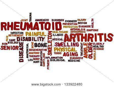 Rheumatoid Arthritis, Word Cloud Concept 4