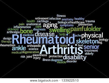 Rheumatoid Arthritis, Word Cloud Concept 5
