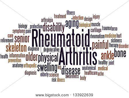 Rheumatoid Arthritis, Word Cloud Concept 9